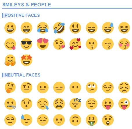Smileys & People EMOJI